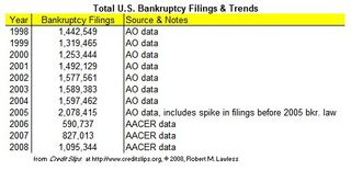 2008 Monthly Filings Thru December