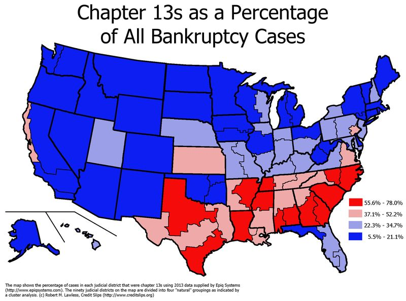Chapter 13 Percentages by District