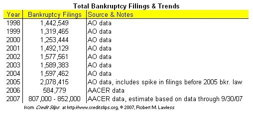 2001to2007filings