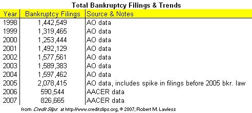 Annual_filings_as_of_jan_2008_2