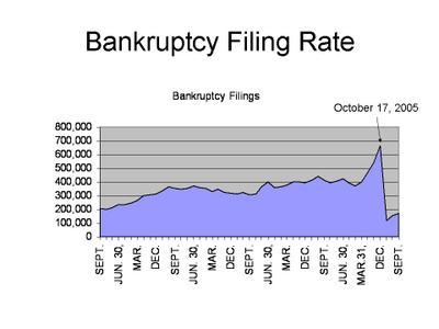 Filing_rate_chart